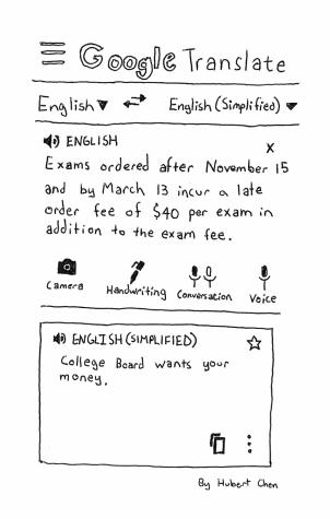 College Board Translate