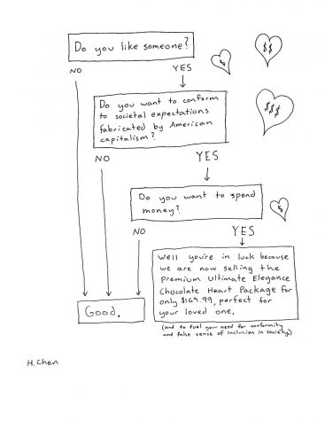 Honest guide to Valentine