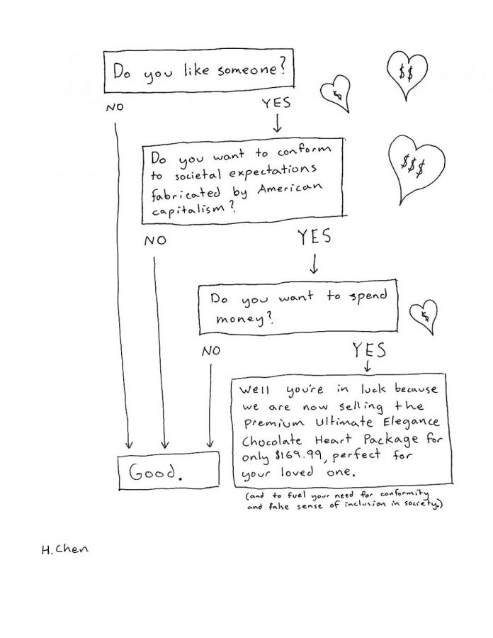 Honest guide to Valentine's Day