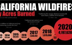 Burlingame community works to address wildfires