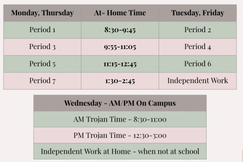 The original schedule for BIS to return to school, one that will not be put in place because of new restrictions.