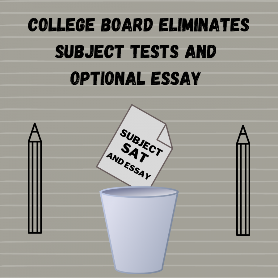 Subject tests and optional SAT essay thrown away by College Board